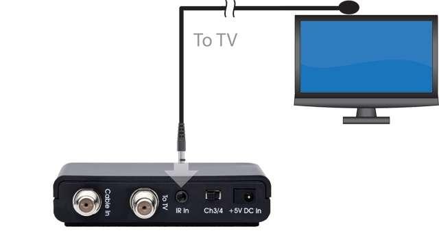 EN_TV_Support_Diagrams_Installing_IR_Extender