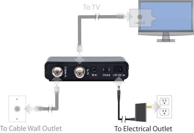 Connecting_digitalAdapter_to_analogTV_noVCR